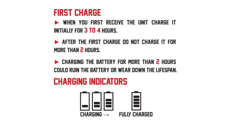 Charging First time