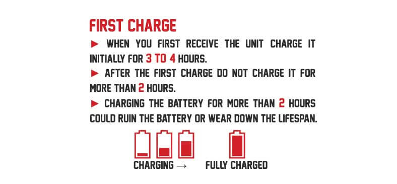 Charging for the First Time