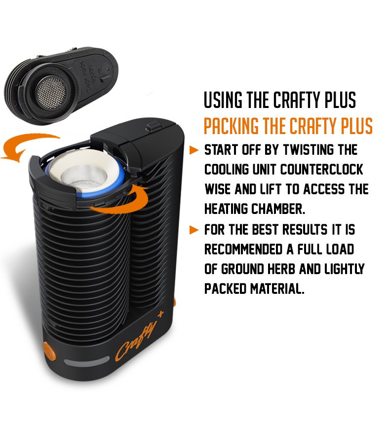 How to use the Crafty Plus