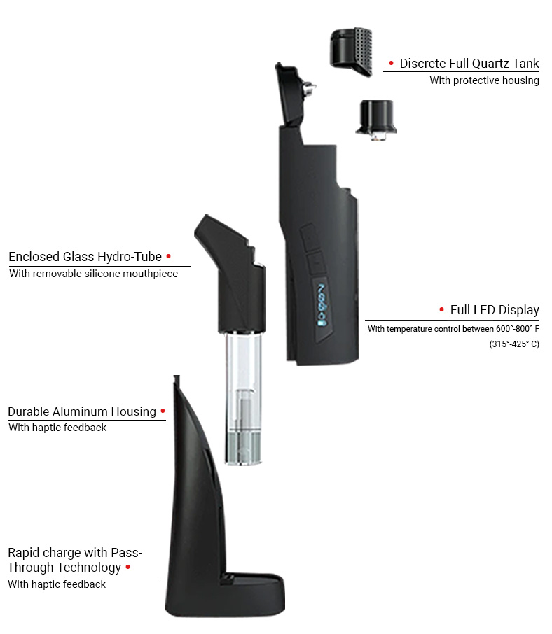 GPen Roam Diagram