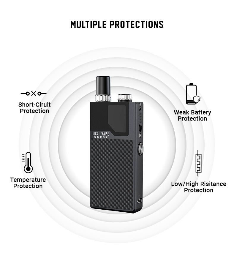 Orion Q Protection Feature