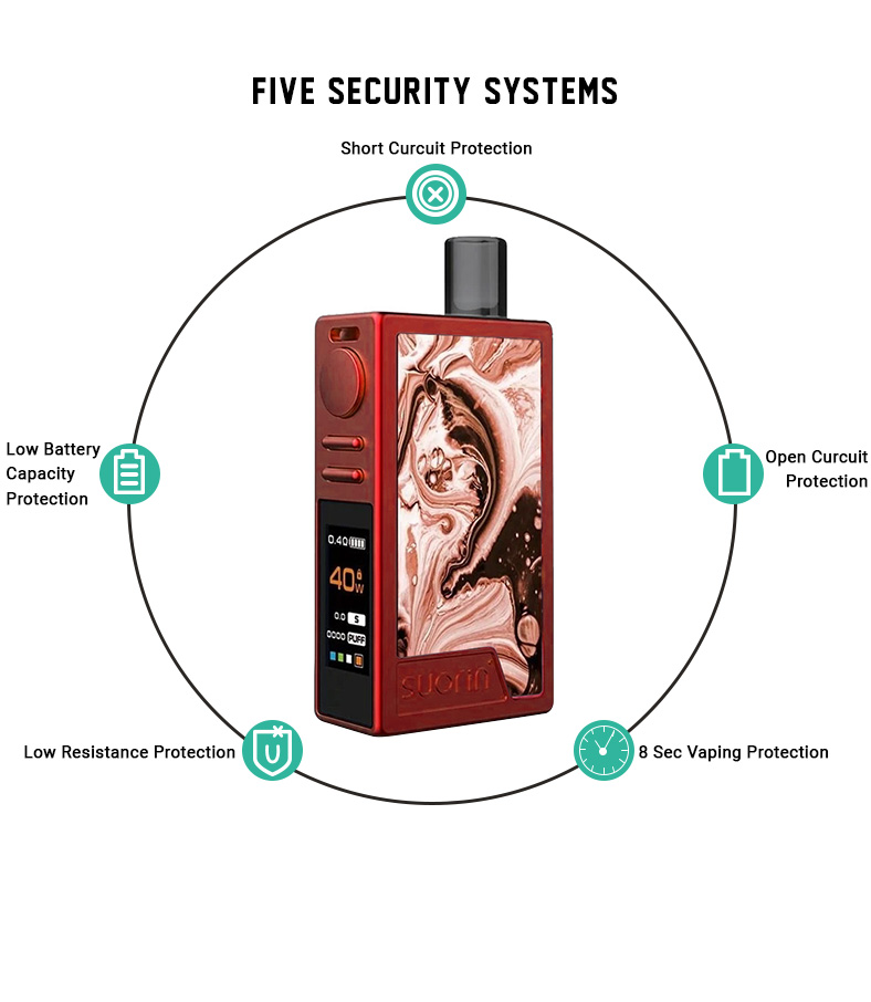 Suorin Elite Security Systems