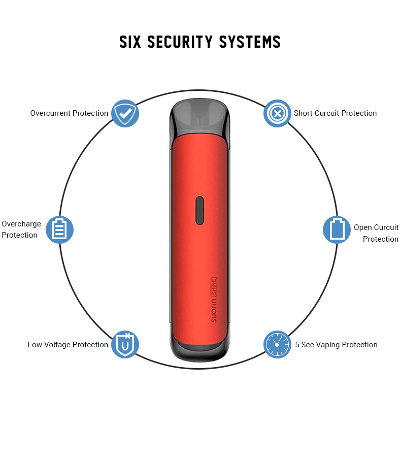 Suorin Shine Security Systems