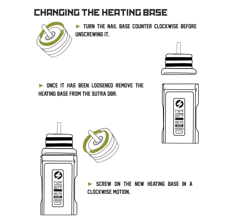 Sutra DBR Change Heating Base