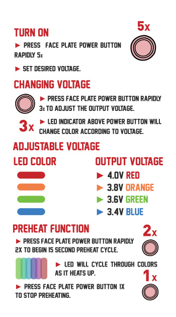 Adjusting Voltage