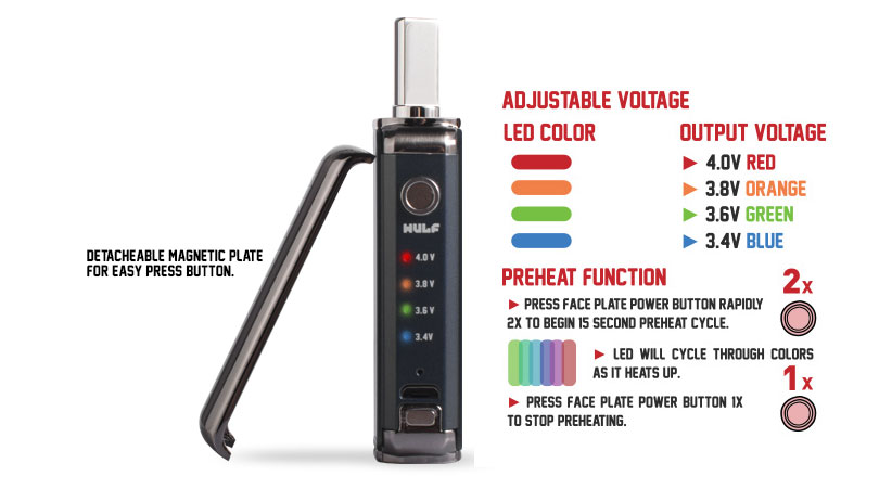 Variable Voltage