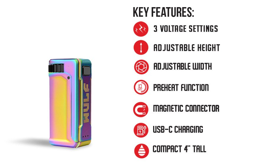 Key Features of the Wulf UNI S