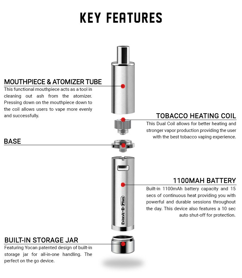 Yocan Evolve-D Plus Features